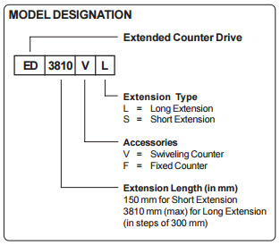 extended-counter-drives2